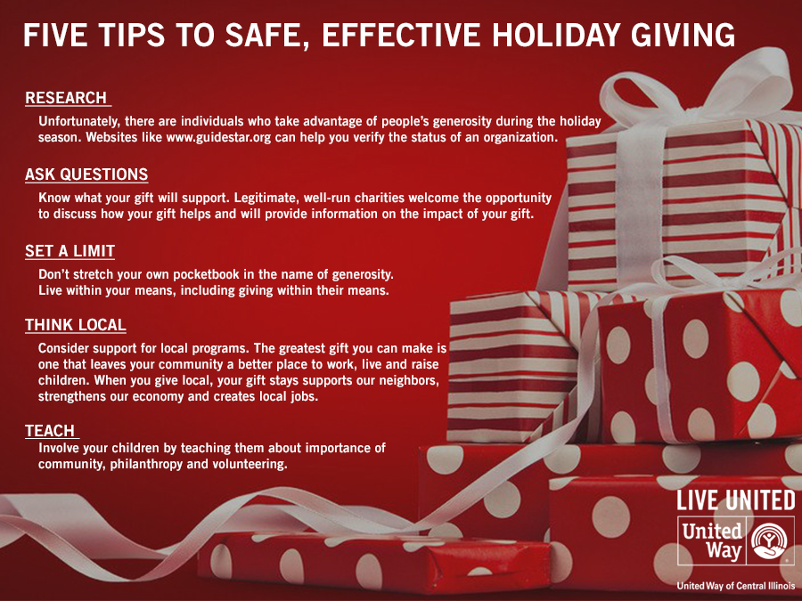 Five tips for charitable giving this holiday season ...