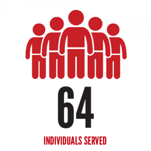 64 Individuals Served